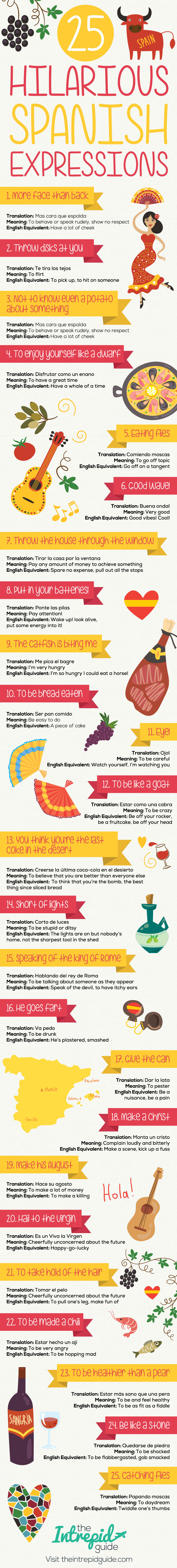 Hilarious Spanish Expressions