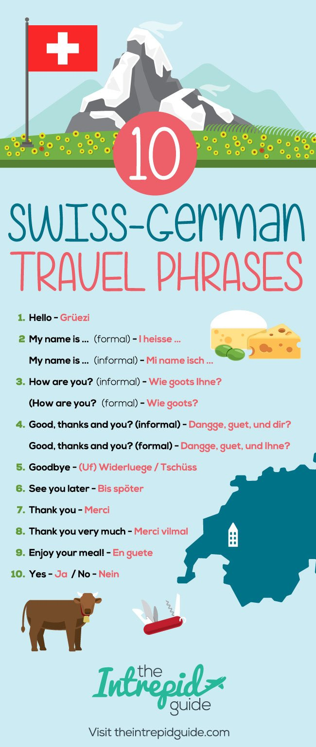 swiss german phrases