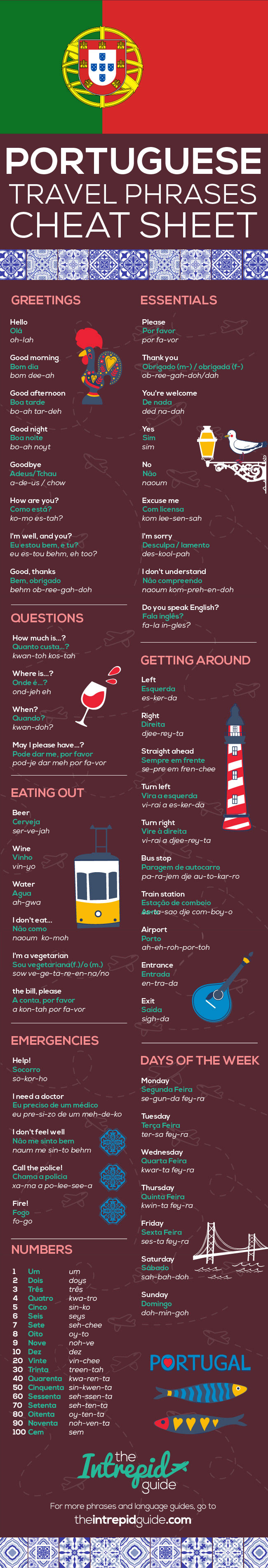 Useful Portuguese phrases and travel phrase guide